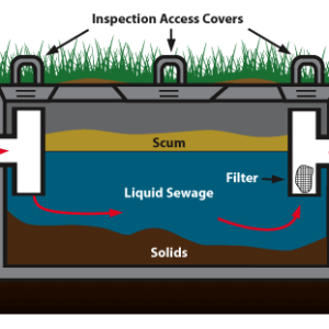 A look inside a septic system tank